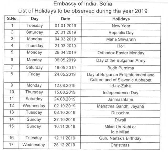 Karta Na Bulgaria.Embassy Of India Sofia Bulgaria Holidays At The Embassy